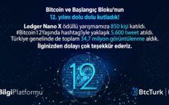 Bitcoin Genesis Block 12 yaşında!
